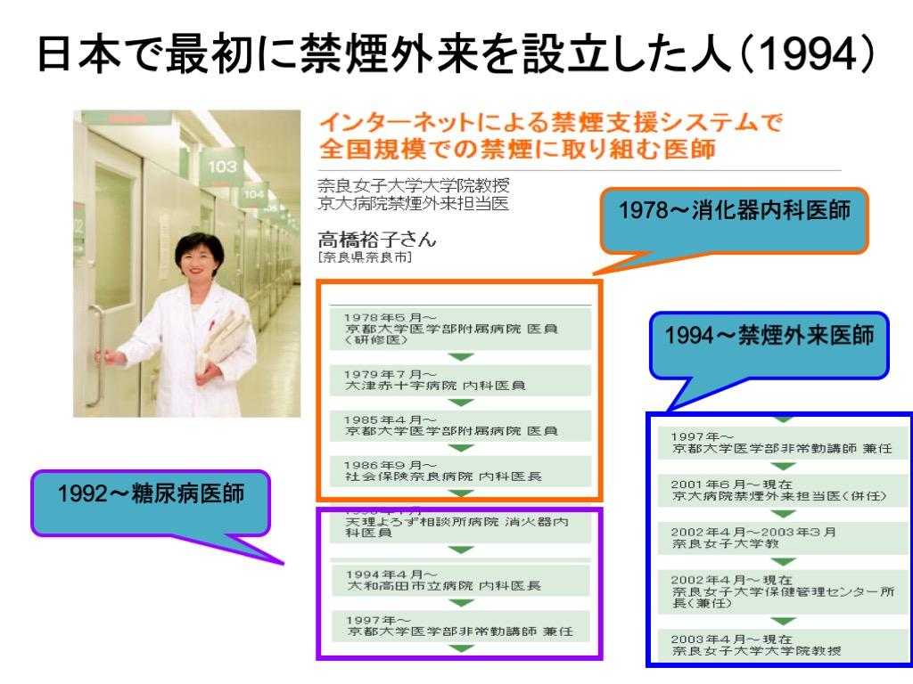 日本で最初に禁煙外来を設立した人1994